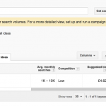 How Often (and Why) You Should Check and Revise Your SEO Strategy