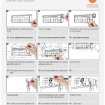 How to Produce An Effective Whiteboard Animation Video
